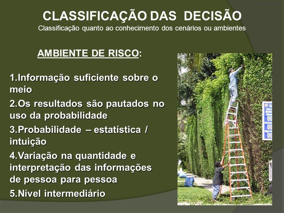 CLASSIFICAÇÃO DAS DECISÃO