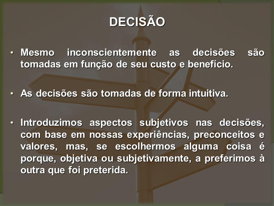 DECISÃO Mesmo inconscientemente as decisões são tomadas em função de seu custo e benefício. As decisões são tomadas de forma intuitiva.