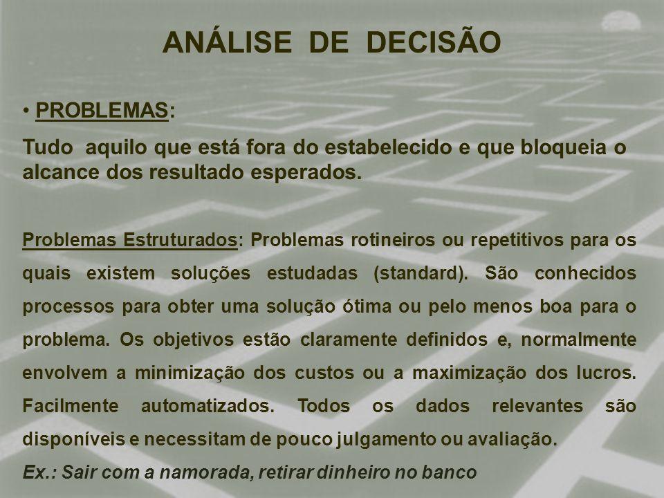 ANÁLISE DE DECISÃO PROBLEMAS: