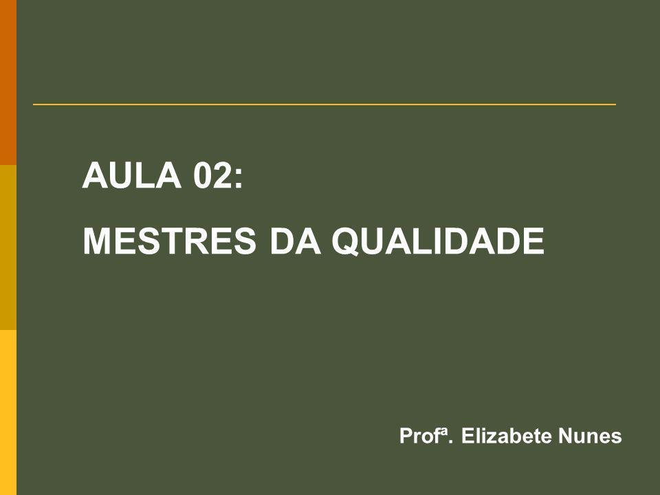 AULA 02: MESTRES DA QUALIDADE Profª. Elizabete Nunes