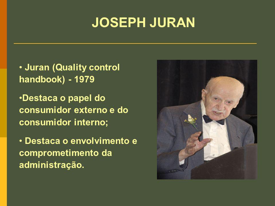 JOSEPH JURAN Juran (Quality control handbook) - 1979