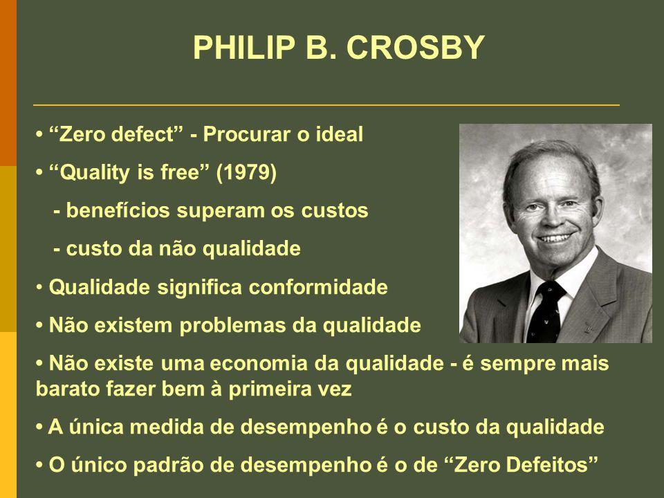 PHILIP B. CROSBY • Zero defect - Procurar o ideal