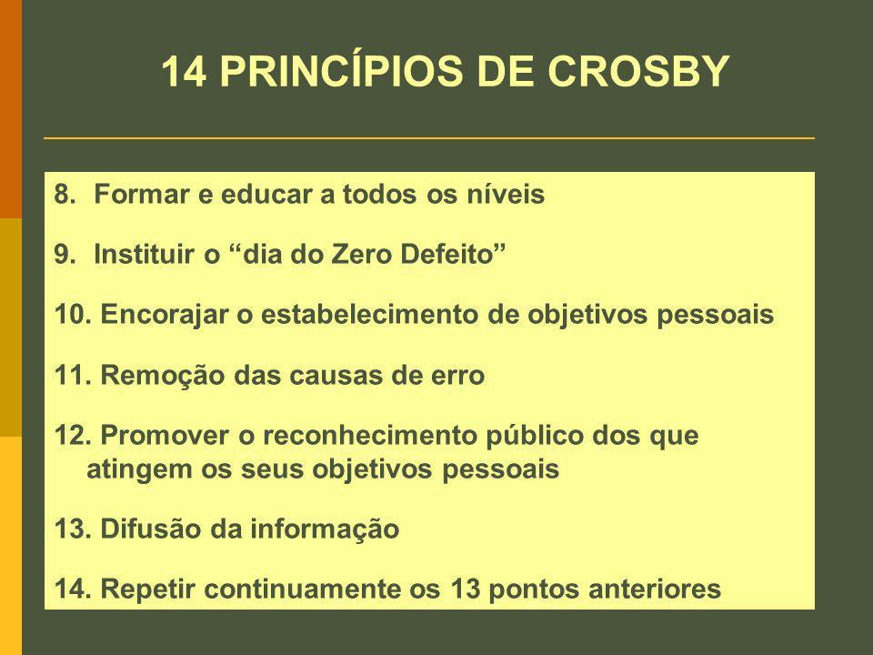 14 PRINCÍPIOS DE CROSBY Formar e educar a todos os níveis