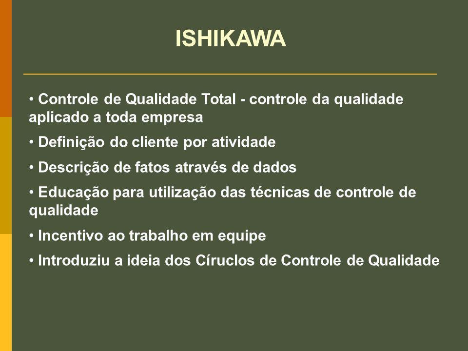 ISHIKAWA Controle de Qualidade Total - controle da qualidade aplicado a toda empresa. Definição do cliente por atividade.