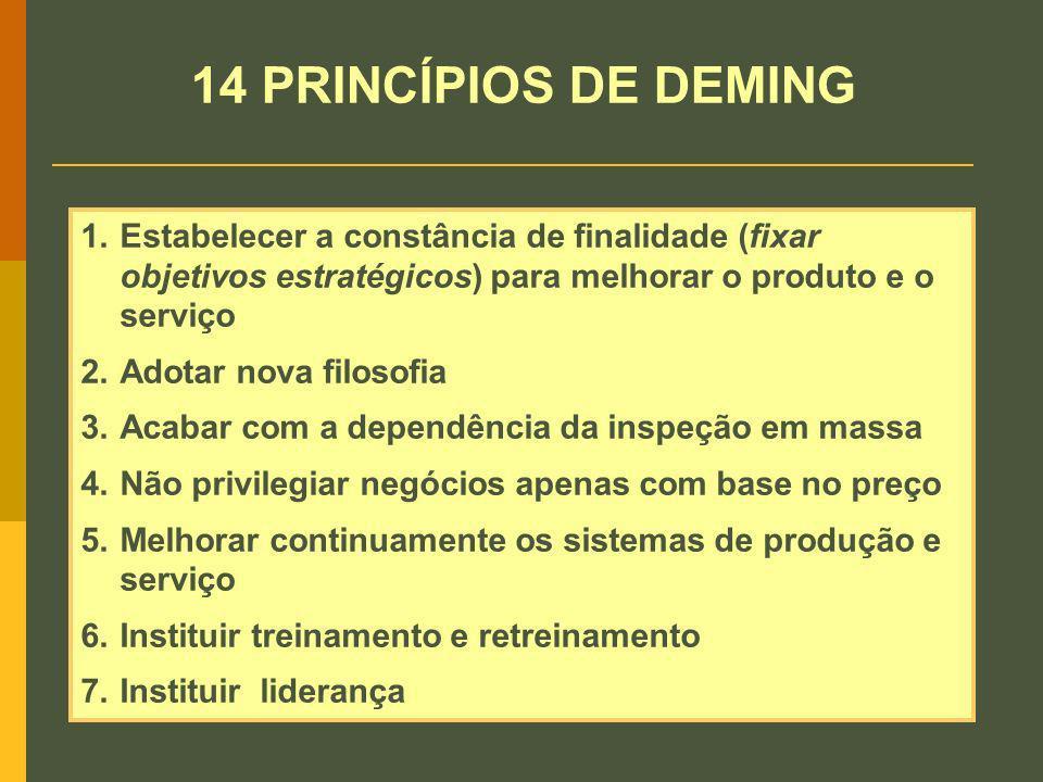 14 PRINCÍPIOS DE DEMING Estabelecer a constância de finalidade (fixar objetivos estratégicos) para melhorar o produto e o serviço.