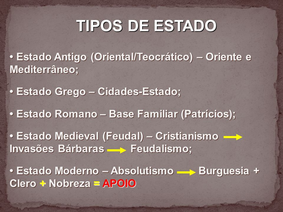 TIPOS DE ESTADO • Estado Antigo (Oriental/Teocrático) – Oriente e Mediterrâneo; • Estado Grego – Cidades-Estado;