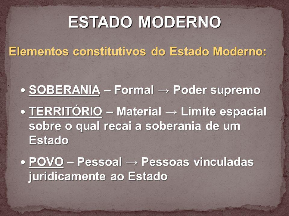 ESTADO MODERNO Elementos constitutivos do Estado Moderno: