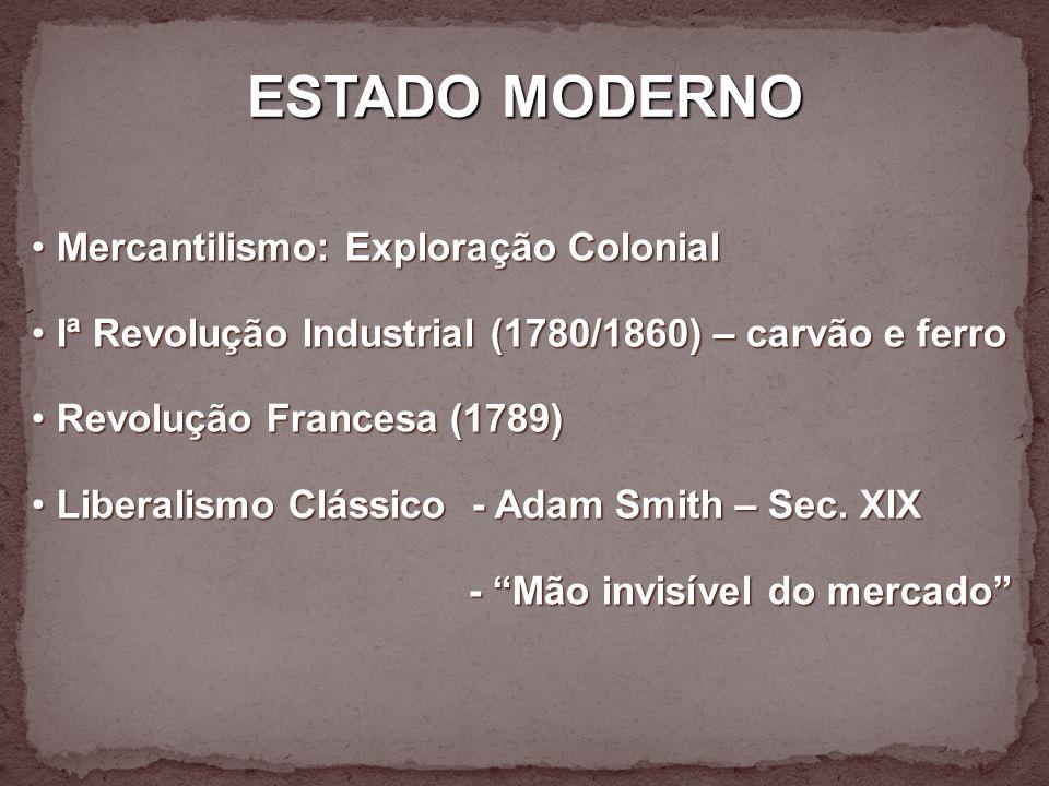 ESTADO MODERNO Mercantilismo: Exploração Colonial