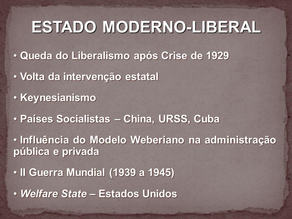 ESTADO MODERNO-LIBERAL
