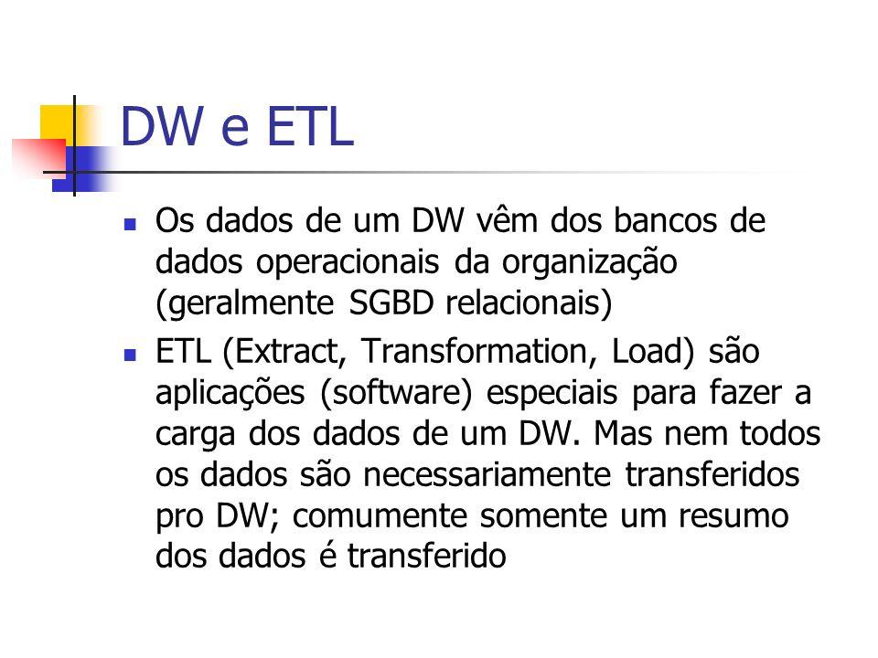 DW e ETLOs dados de um DW vêm dos bancos de dados operacionais da organização (geralmente SGBD relacionais)