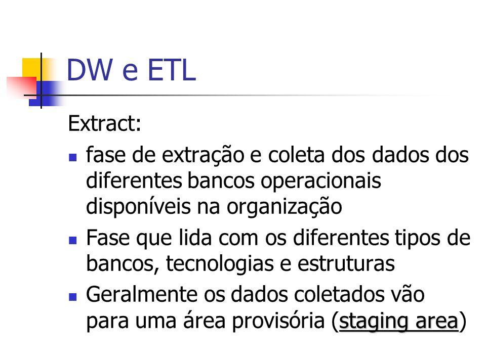 DW e ETLExtract: fase de extração e coleta dos dados dos diferentes bancos operacionais disponíveis na organização.