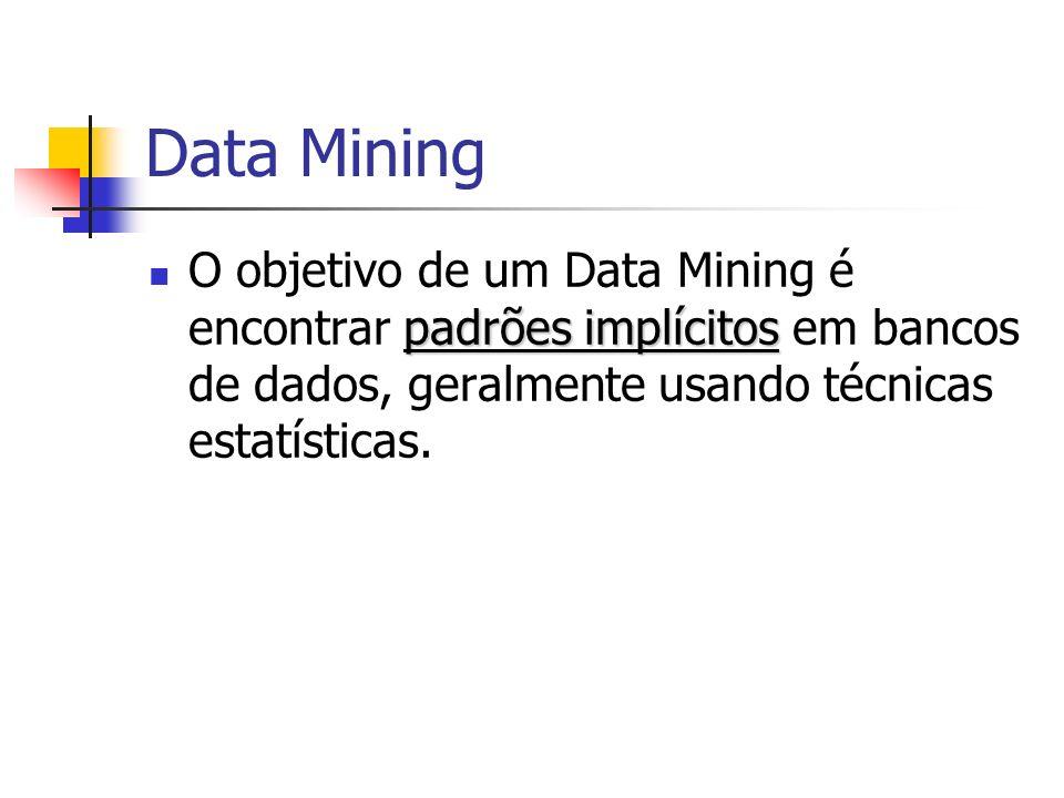 Data MiningO objetivo de um Data Mining é encontrar padrões implícitos em bancos de dados, geralmente usando técnicas estatísticas.