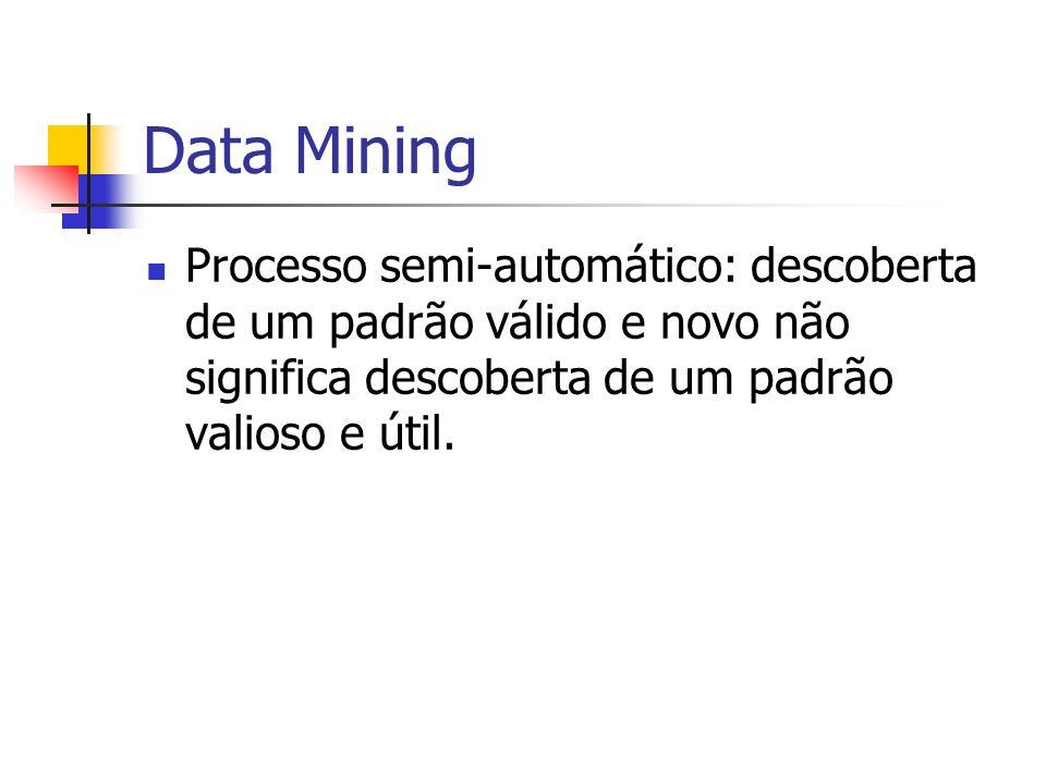 Data MiningProcesso semi-automático: descoberta de um padrão válido e novo não significa descoberta de um padrão valioso e útil.