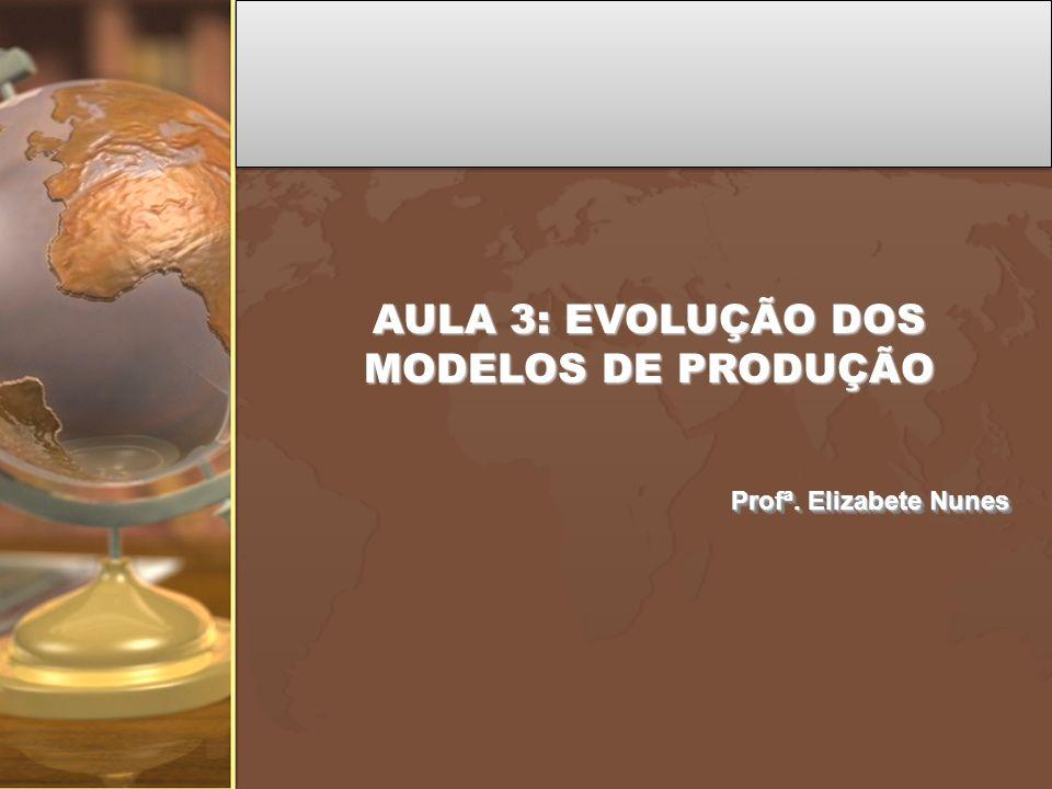 AULA 3: EVOLUÇÃO DOS MODELOS DE PRODUÇÃO