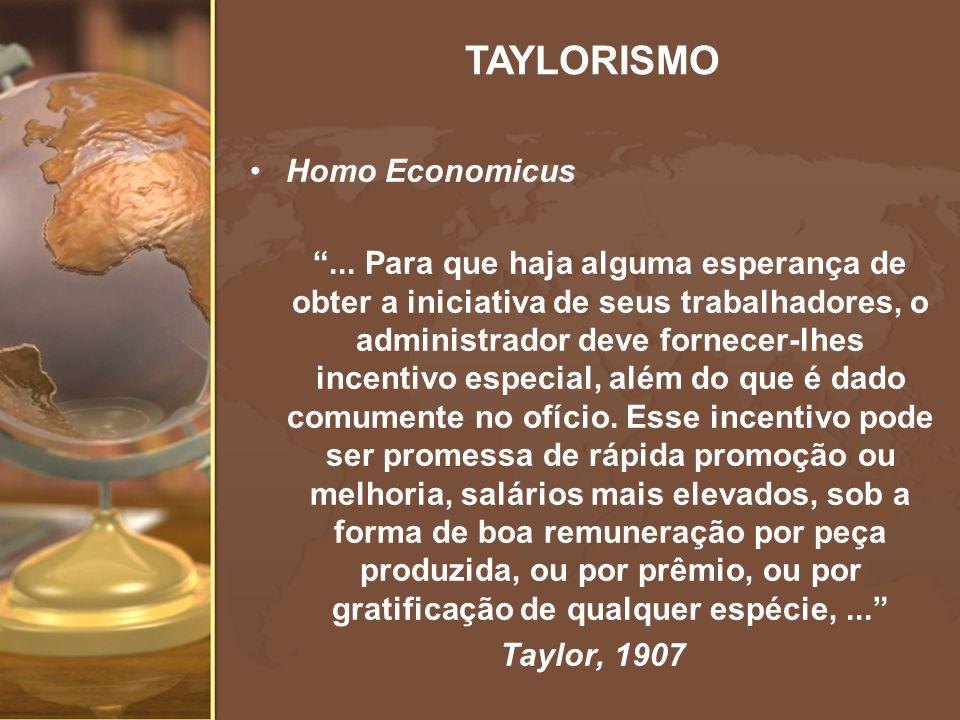 TAYLORISMO Homo Economicus