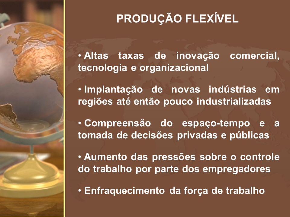 PRODUÇÃO FLEXÍVEL Altas taxas de inovação comercial, tecnologia e organizacional.