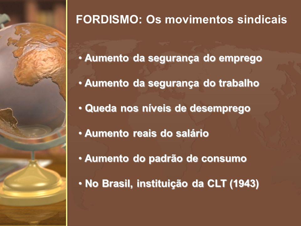 FORDISMO: Os movimentos sindicais