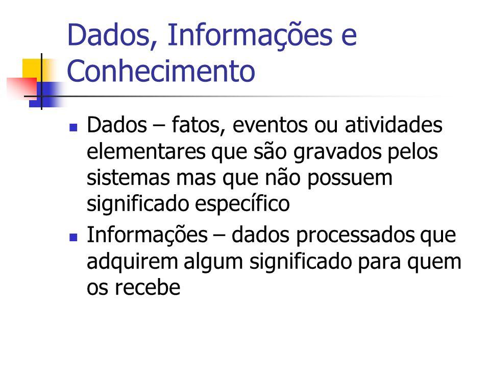 Dados, Informações e Conhecimento