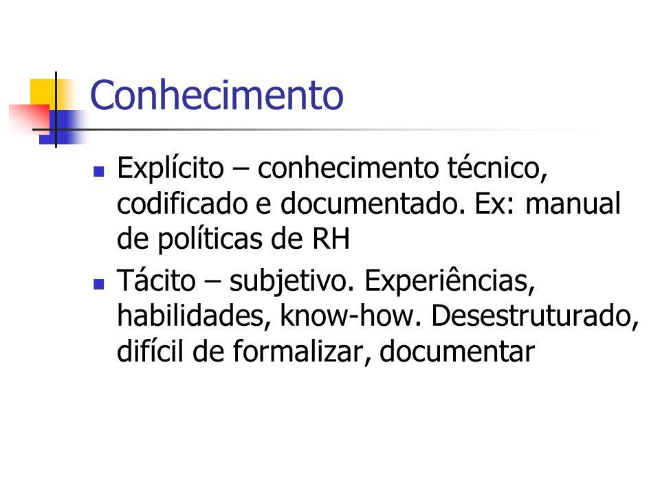 Conhecimento Explícito – conhecimento técnico, codificado e documentado. Ex: manual de políticas de RH.