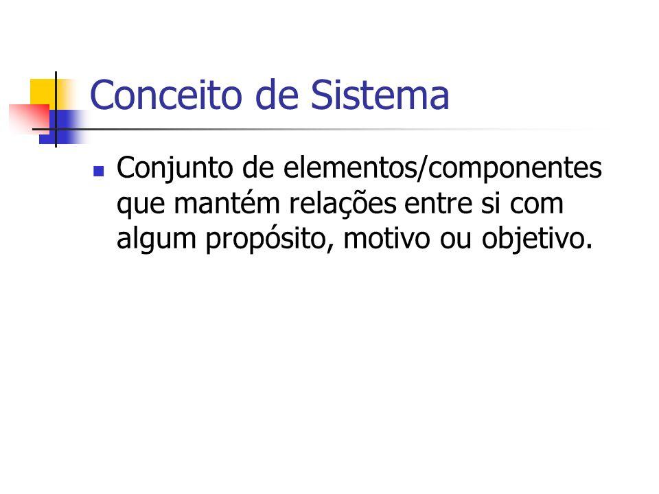 Conceito de Sistema Conjunto de elementos/componentes que mantém relações entre si com algum propósito, motivo ou objetivo.