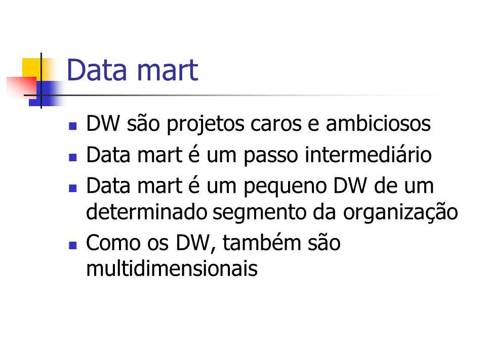 Data mart DW são projetos caros e ambiciosos