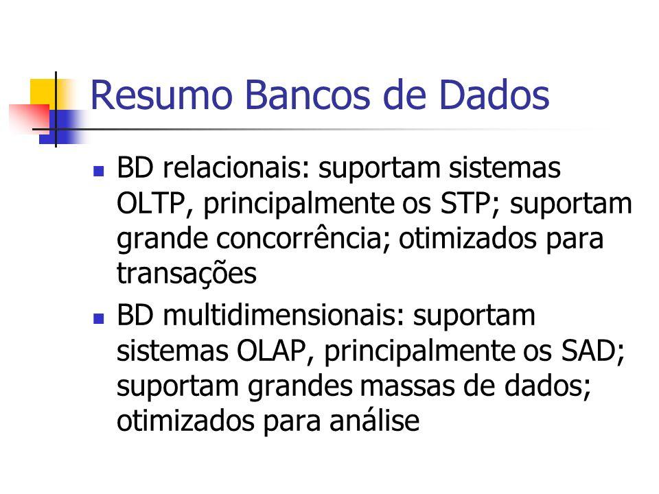 Resumo Bancos de Dados BD relacionais: suportam sistemas OLTP, principalmente os STP; suportam grande concorrência; otimizados para transações.