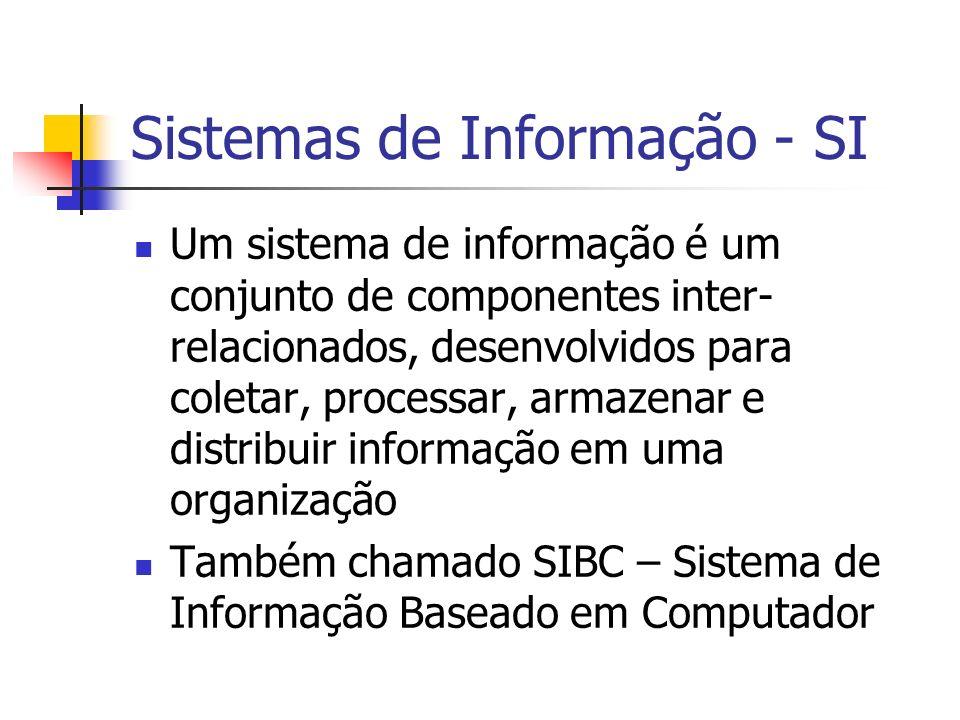 Sistemas de Informação - SI