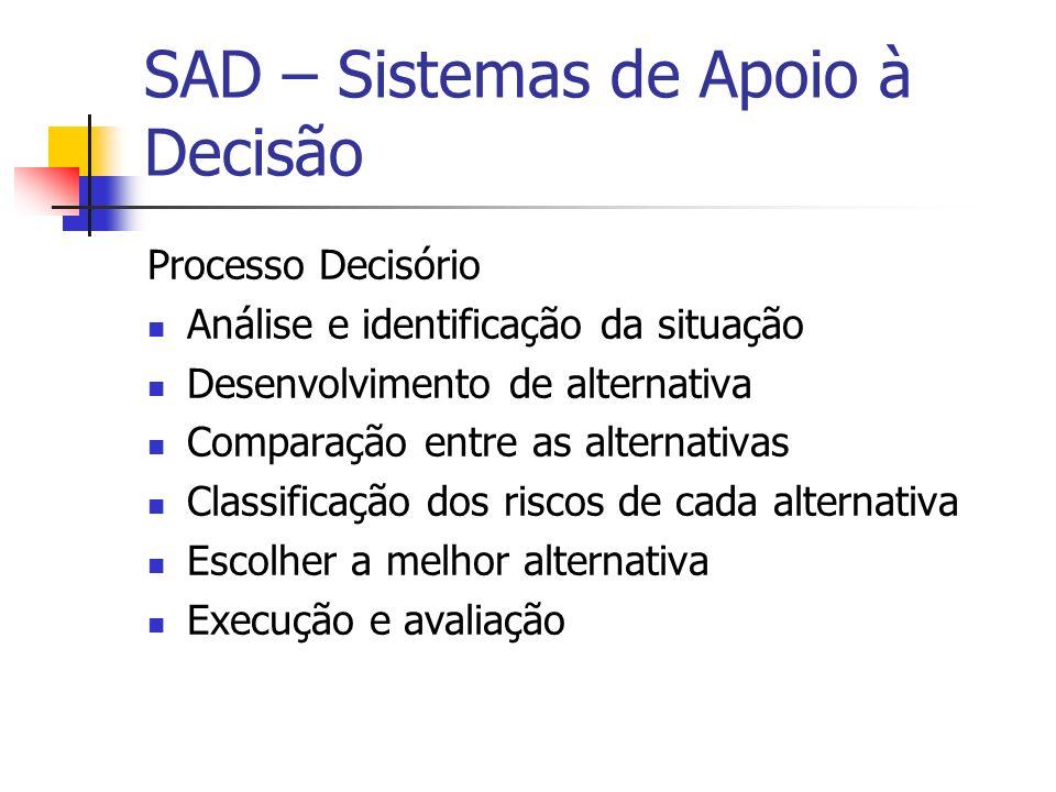 SAD – Sistemas de Apoio à Decisão