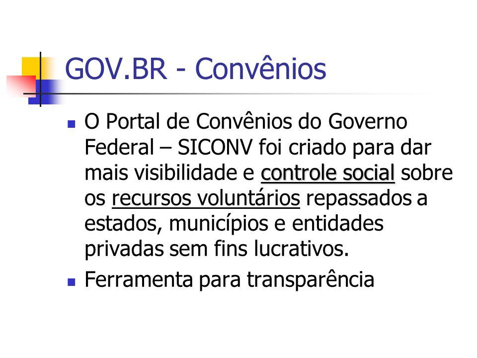 GOV.BR - Convênios