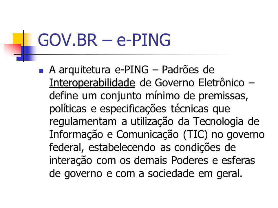 GOV.BR – e-PING