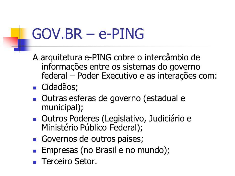 GOV.BR – e-PING A arquitetura e-PING cobre o intercâmbio de informações entre os sistemas do governo federal – Poder Executivo e as interações com:
