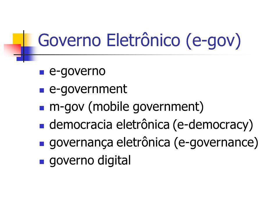 Governo Eletrônico (e-gov)