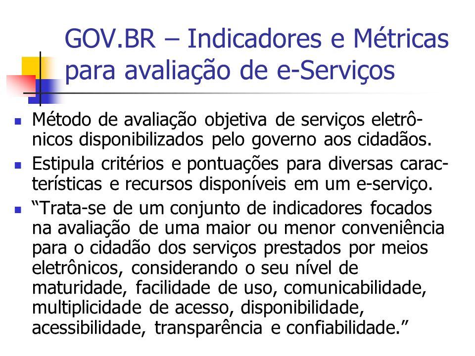 GOV.BR – Indicadores e Métricas para avaliação de e-Serviços