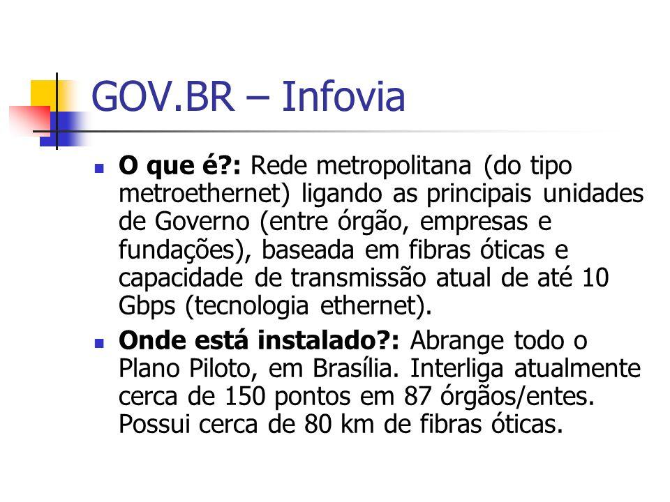 GOV.BR – Infovia