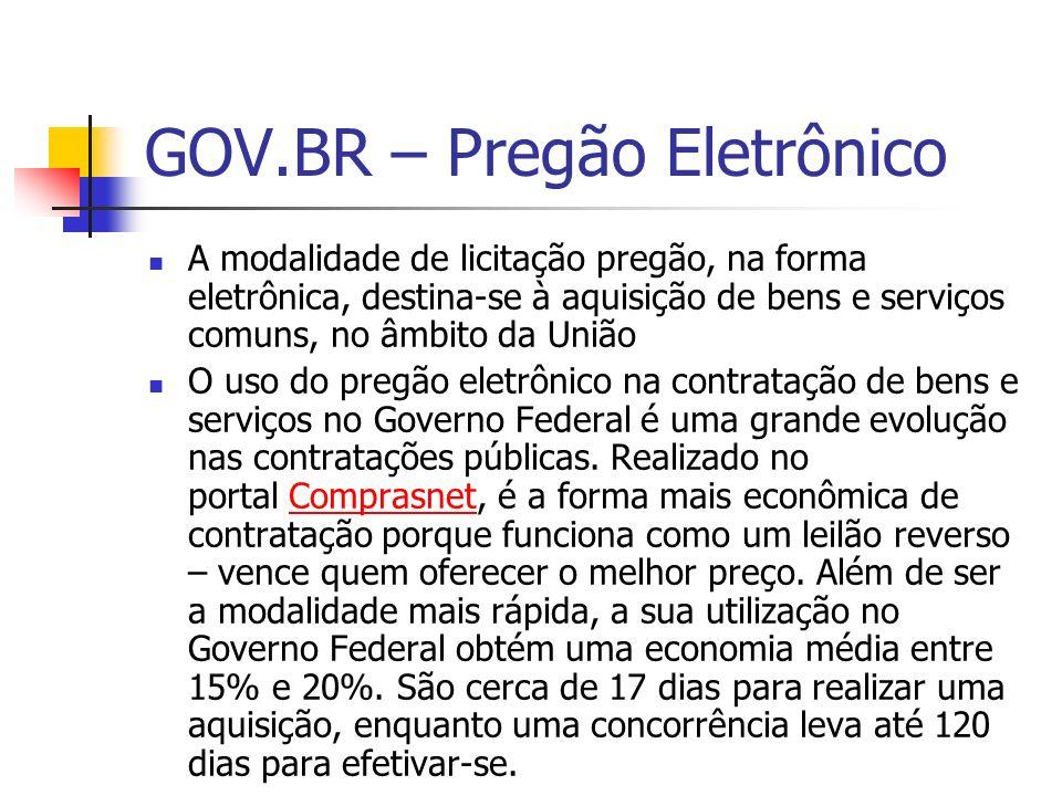 GOV.BR – Pregão Eletrônico