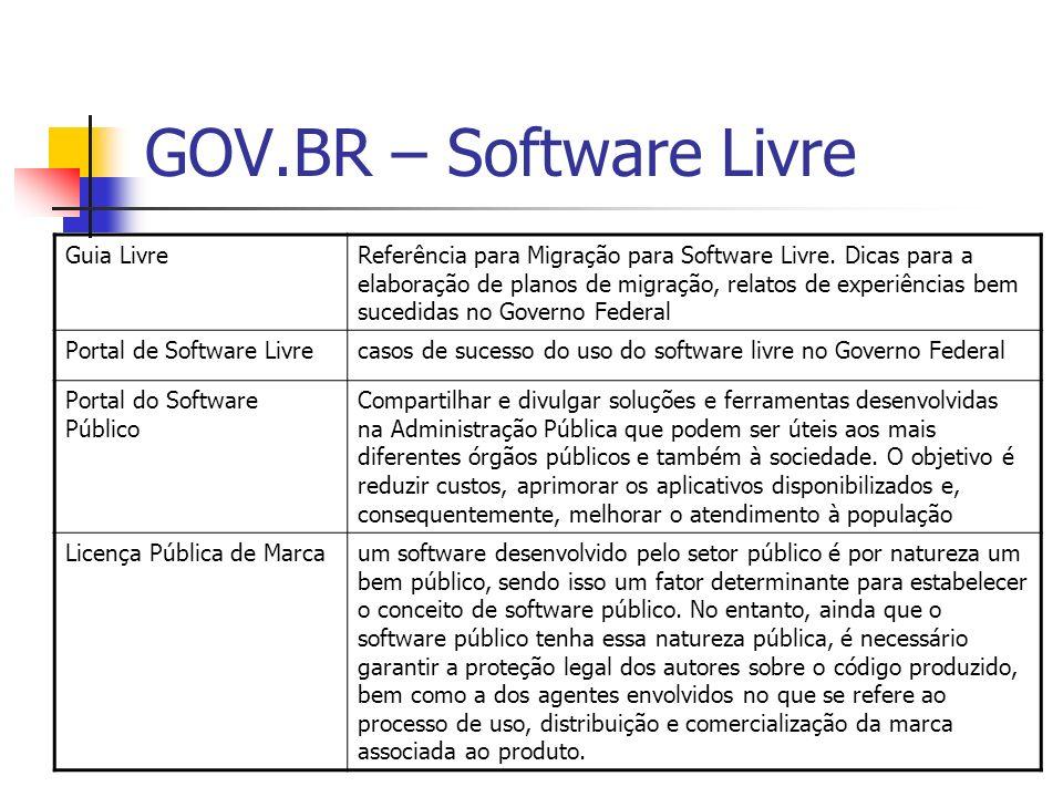 GOV.BR – Software Livre Guia Livre