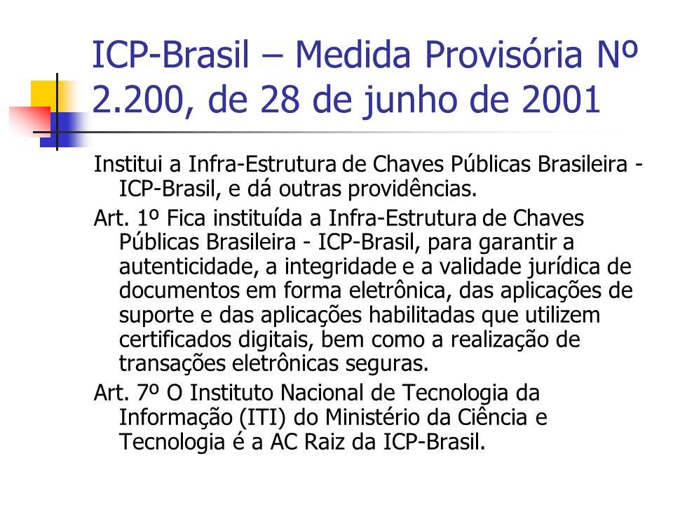 ICP-Brasil – Medida Provisória Nº 2.200, de 28 de junho de 2001