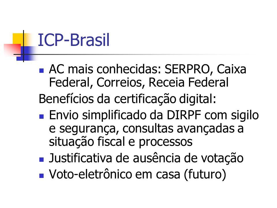 ICP-Brasil AC mais conhecidas: SERPRO, Caixa Federal, Correios, Receia Federal. Benefícios da certificação digital: