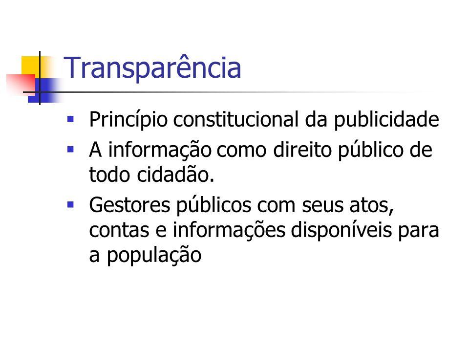 Transparência Princípio constitucional da publicidade