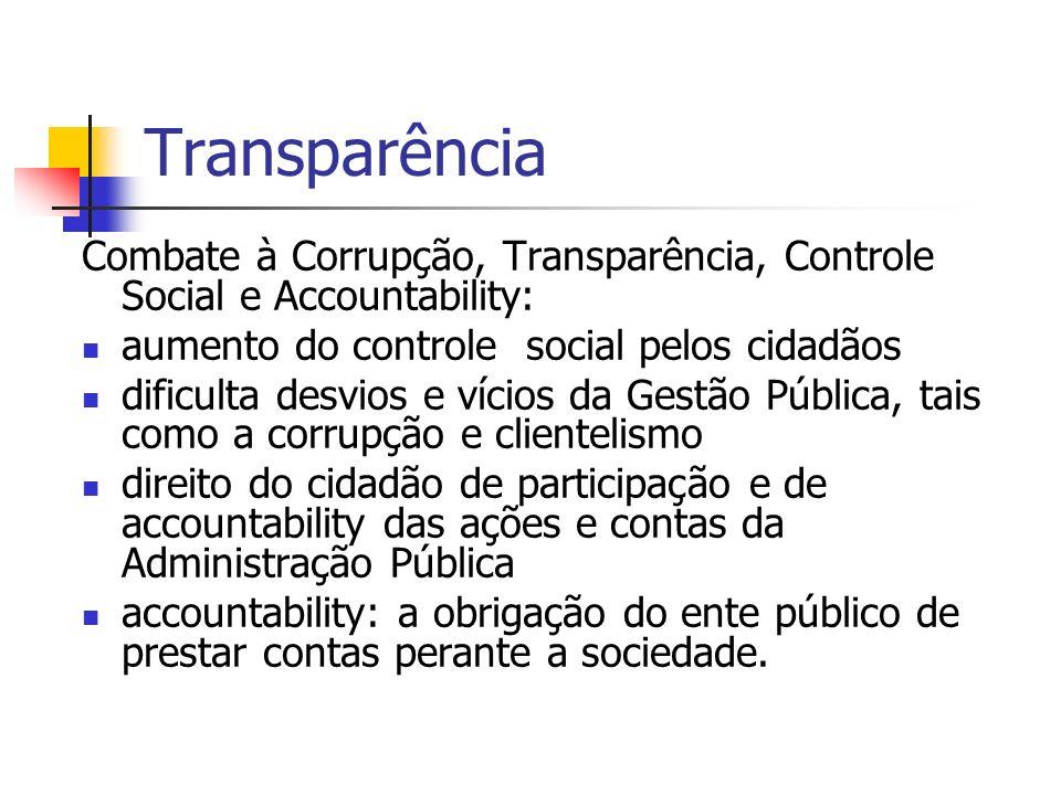 Transparência Combate à Corrupção, Transparência, Controle Social e Accountability: aumento do controle social pelos cidadãos.