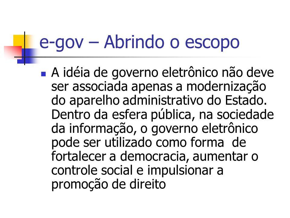 e-gov – Abrindo o escopo
