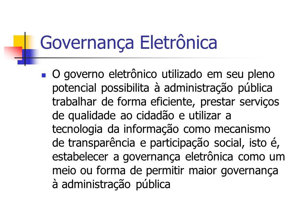 Governança Eletrônica