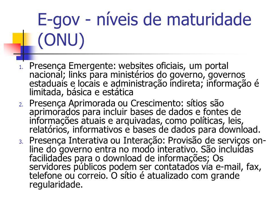 E-gov - níveis de maturidade (ONU)