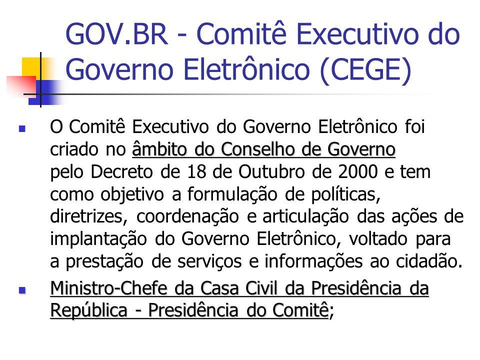 GOV.BR - Comitê Executivo do Governo Eletrônico (CEGE)