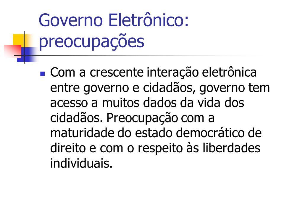 Governo Eletrônico: preocupações