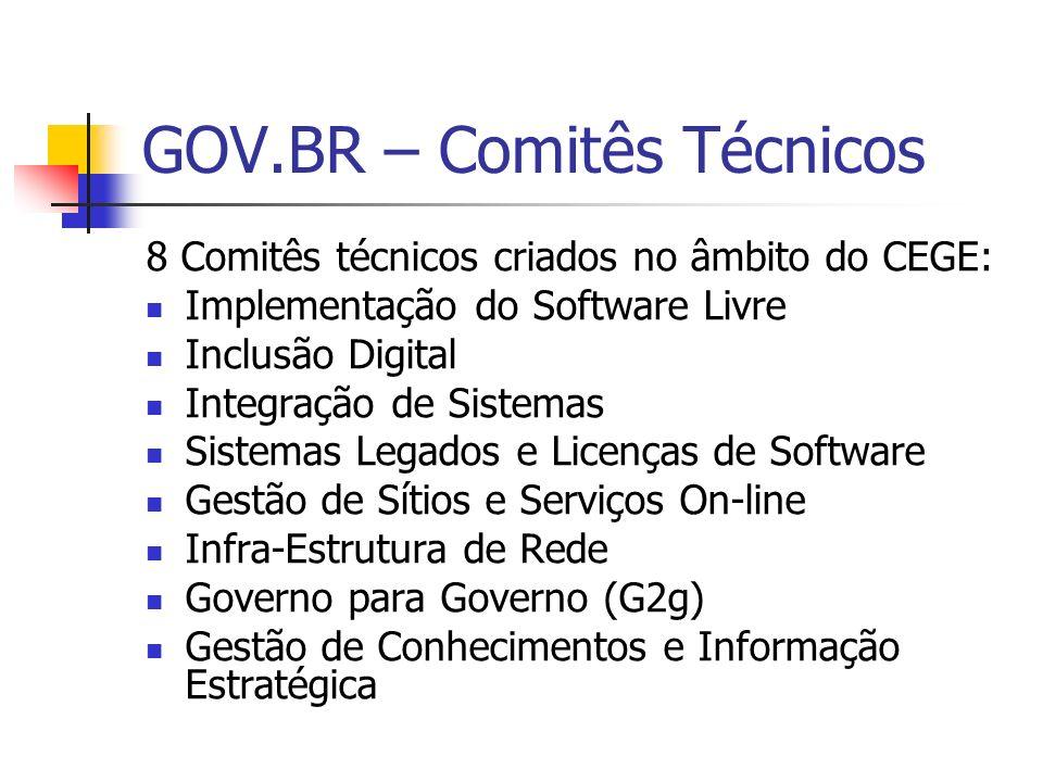 GOV.BR – Comitês Técnicos