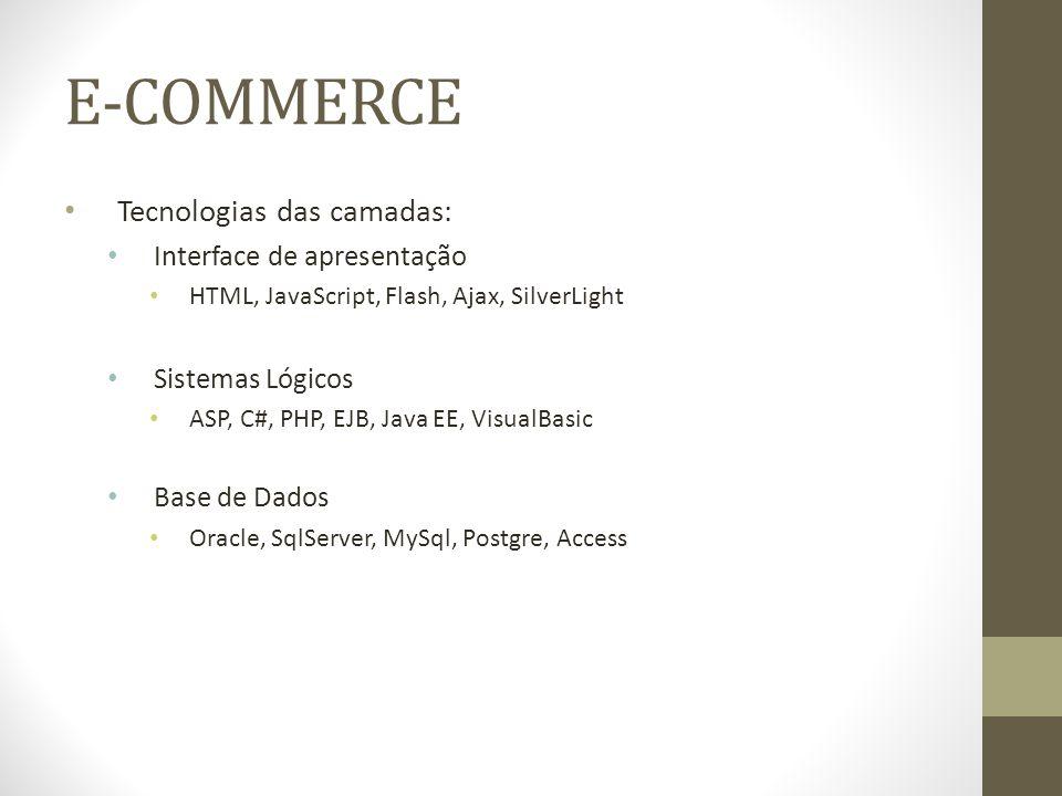 E-COMMERCE Tecnologias das camadas: Interface de apresentação