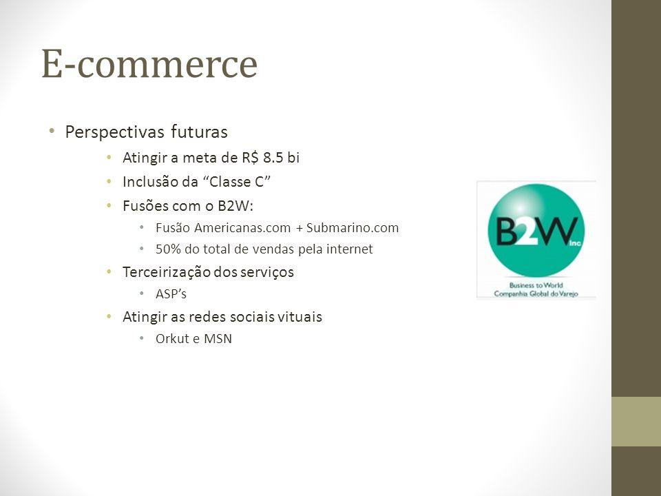 E-commerce Perspectivas futuras Atingir a meta de R$ 8.5 bi