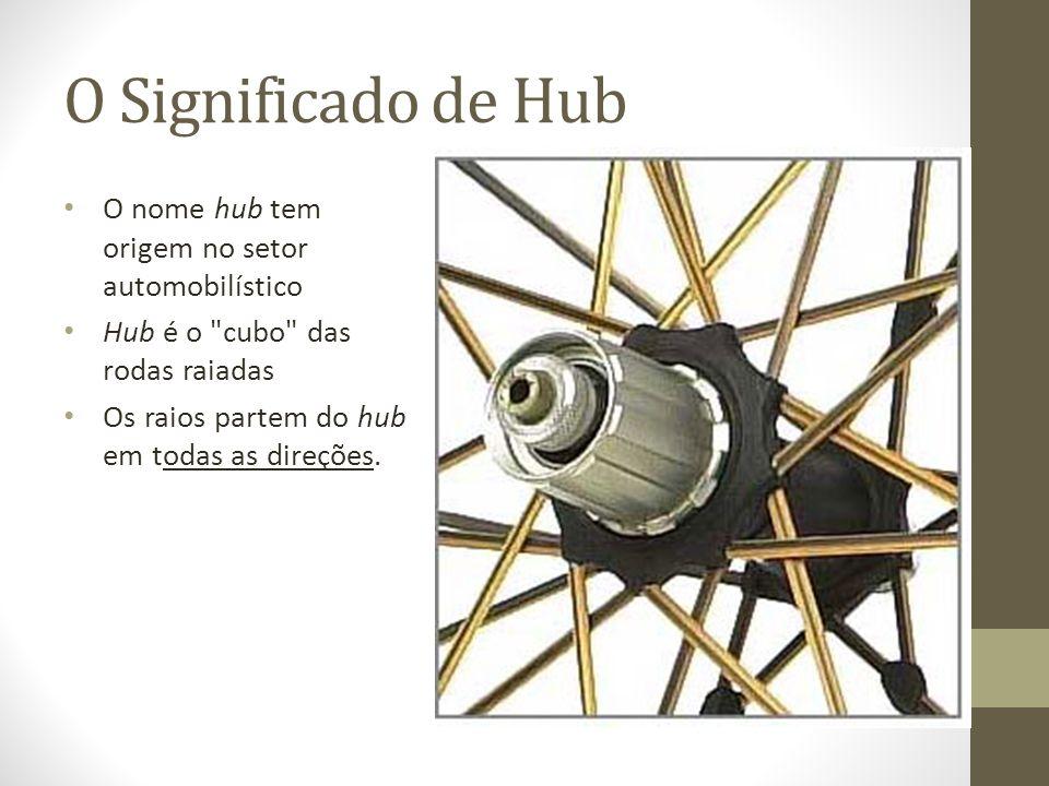 O Significado de Hub O nome hub tem origem no setor automobilístico