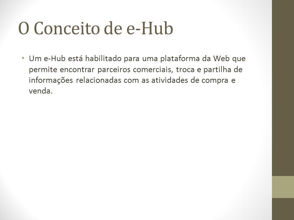 O Conceito de e-Hub